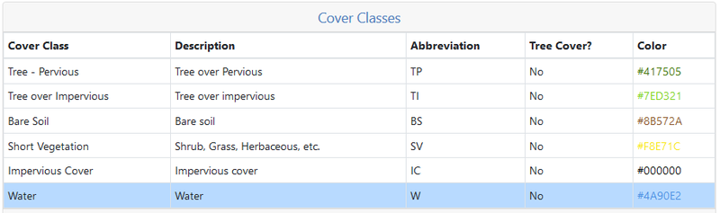 Hydro Short Cover Classes Image