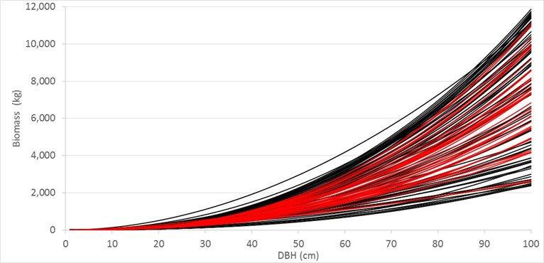 NewCarbonEquations2020Graph.jpg